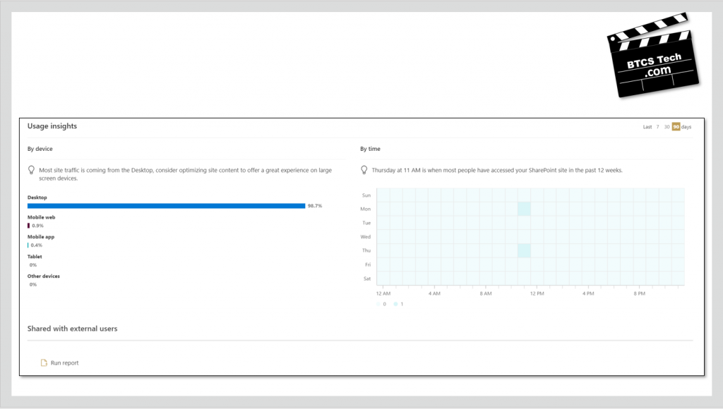 Usage insights for sharepoint