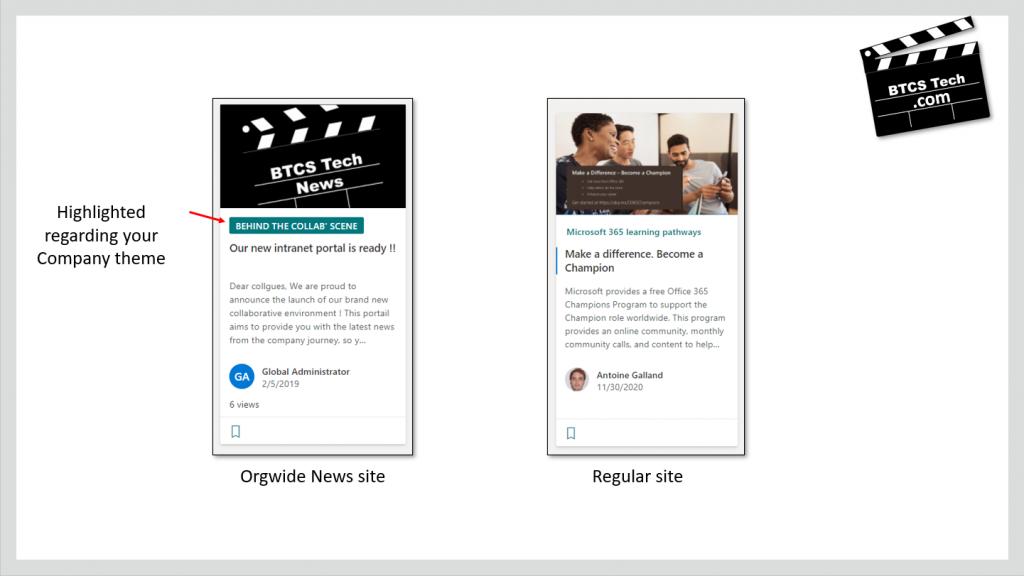 Organization wide news site display